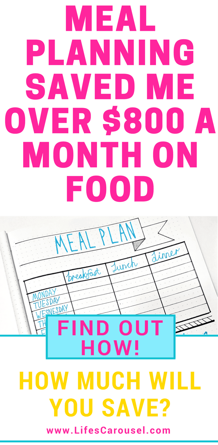 Save HUNDREDS of Dollars a Month on Food | How Meal Planning will save you time and money each month on food