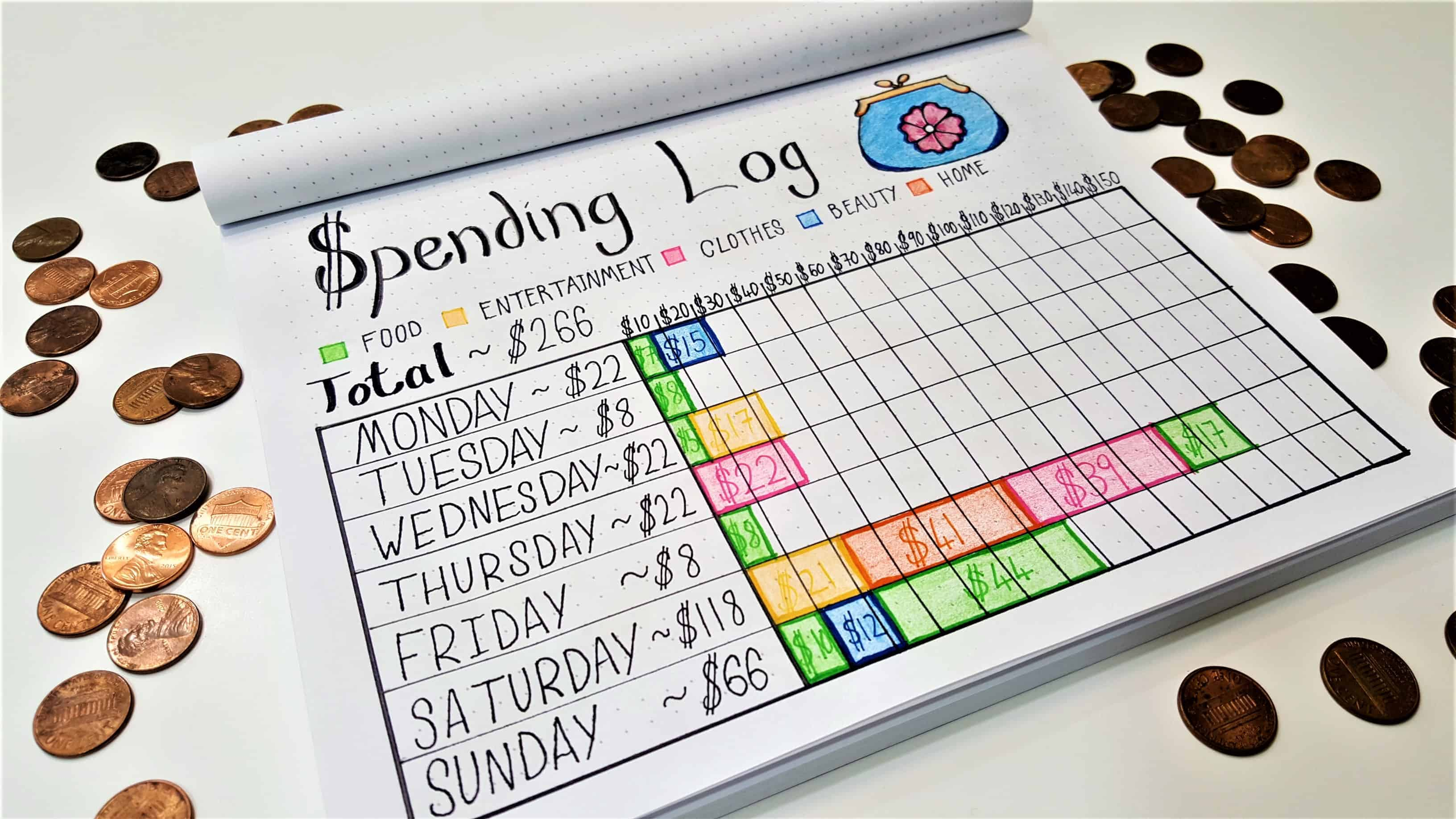 Habit Tracker Ideas - Weekly Spending Log Layout | How to use your bullet journal to keep track of your budget and savings. Financial planning using your bullet journal!