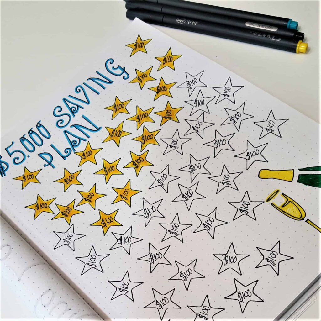 Saving Plan Layout | How to use your bullet journal to keep track of your budget and savings. Financial planning using your bullet journal!